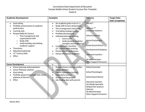 academic success plan template performance management plan template