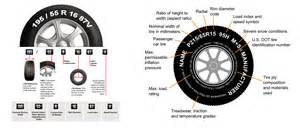 Car Tire Size How To Read Wheels And Tyres Expert Rims Advice And Tire Packages