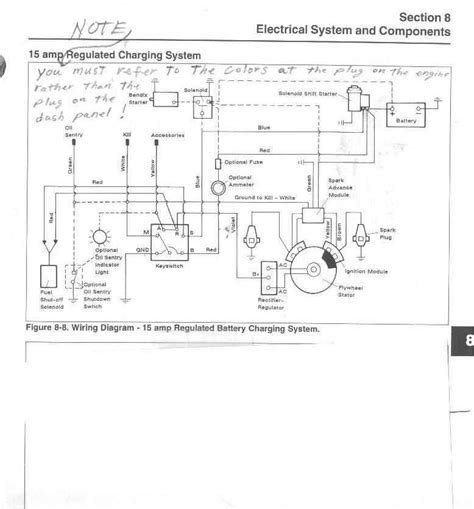 kohler command wiring diagram charging wiring diagram