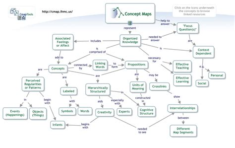 create a concept map free concept map about concept maps en what is a concept map