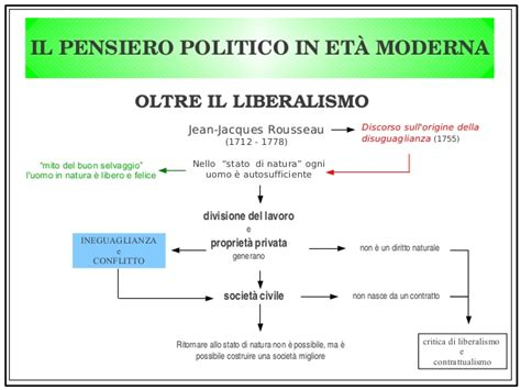 cosmopolitismo illuminista pensiero politico
