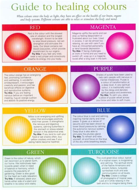 Healing Colors | a color therapy chart you can use feng shui color the