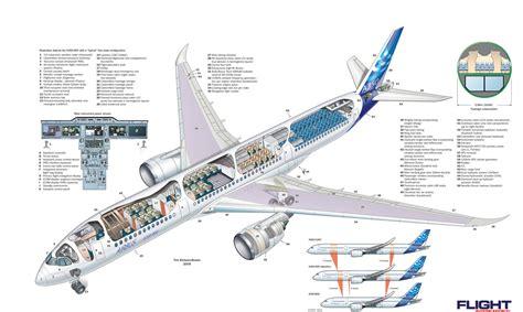 airbus a380 floor plan airbus a350 900 cutaway view world stewardess crews