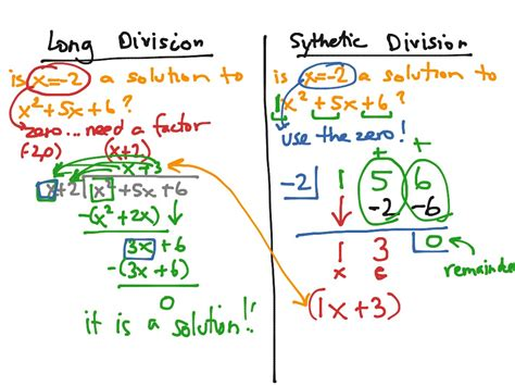 Division And Synthetic Division Worksheet by Showme And Synthetic Division Worksheet Algebra 2