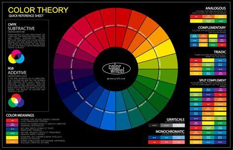 website colors website colour schemes using colour in website design