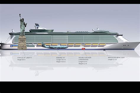 biggest boat in the world compared to titanic size of the titanic compared to modern cruise ships