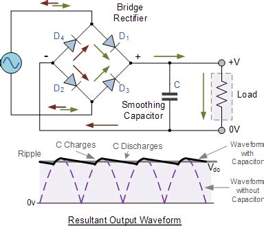 capacitor load rectifier power supply wave rectifier capacitance calculation electrical engineering stack exchange