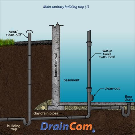 Plumbing House Trap by Sanitary Building Trap Removal Draincom