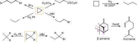 alkane reactivity