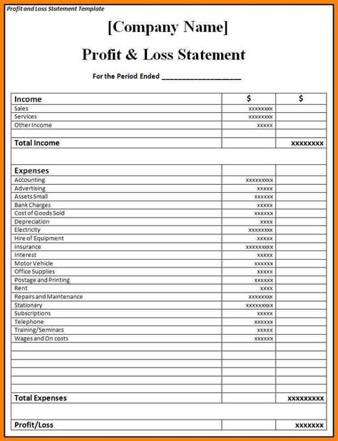 profit and loss sheet template aiyin template source