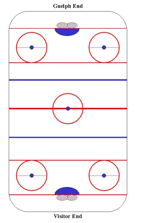 Hockey Rink Diagram For Practice Plans