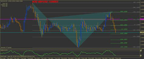 cypher pattern in forex gbpusd h1 cypher pattern in forex gbpusd h1