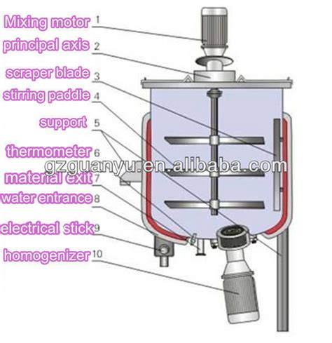 mixing tank paint color mixing machine ce certificate paint agitator mixer with ce quality