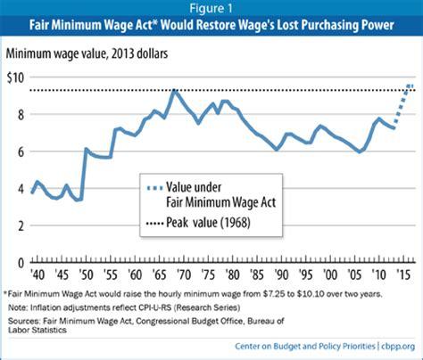 research paper on minimum wage image slidesharecdn 139301187 india s struggle essay