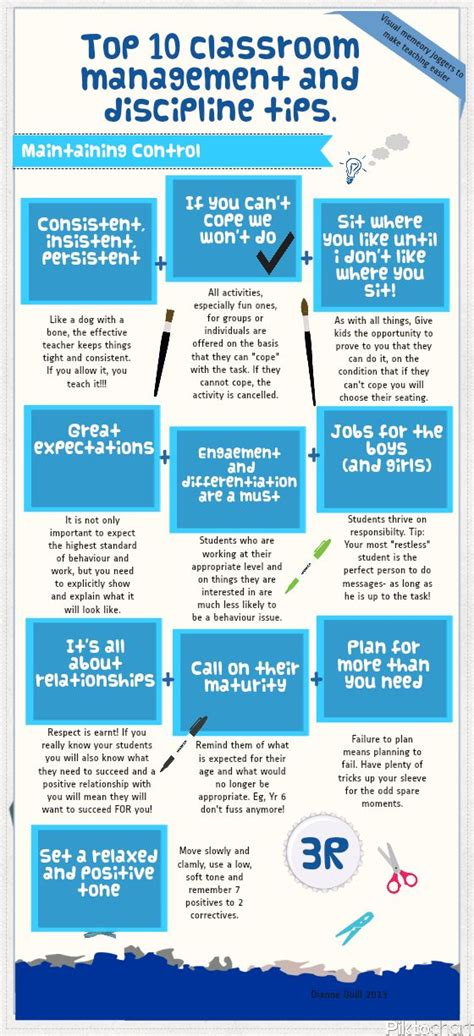 classroom layout management 25 best ideas about classroom expectations on pinterest