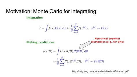Montecarlo Mcmc 5 sling and markov chain monte carlo techniques