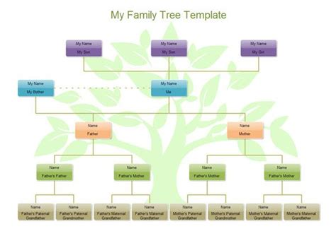 simple family tree templates download free premium