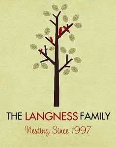 1000 Images About Genealogy Presentation Documentation On Pinterest Genealogy Family Tree Poster Template