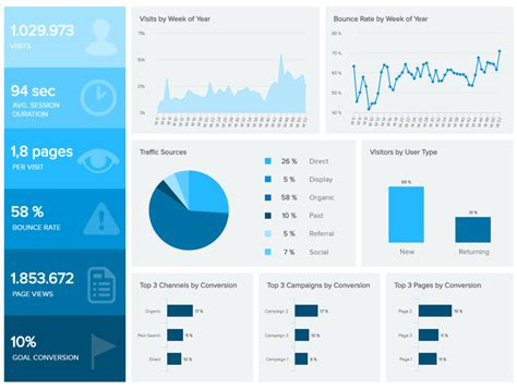 related image ui pinterest analytics dashboard