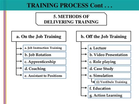 on the job training tools training and selection