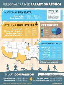 Average Salary Of A Athletic Trainer by List Of 35 Catchy Personal Slogans And Great Taglines Brandongaille