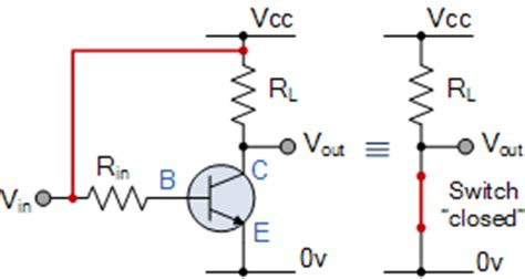 npn transistor saturation mode how can transistor be used as a switch meritnation