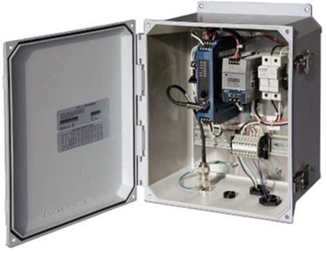 solar powered security camera systems radius vision