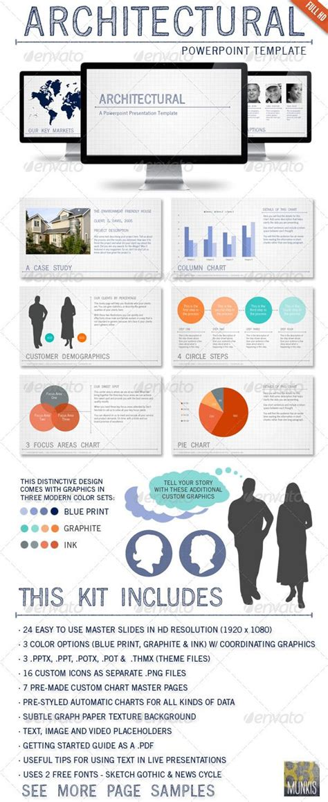 Architectural Powerpoint Presentation Template Pinterest Powerpoint Presentation Templates Designing Coherent Template