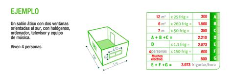calculo de frigorias por metro cuadrado cuantas frigorias necesito para 90 metros cuadrados cool