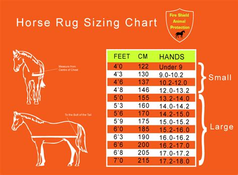 rug sizing guide fireshield animal protection how to order