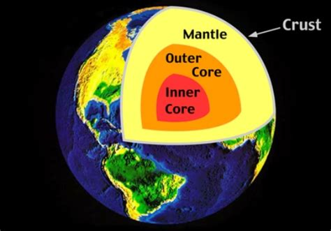 earth s 10 interesting the earth s mantle facts my interesting facts