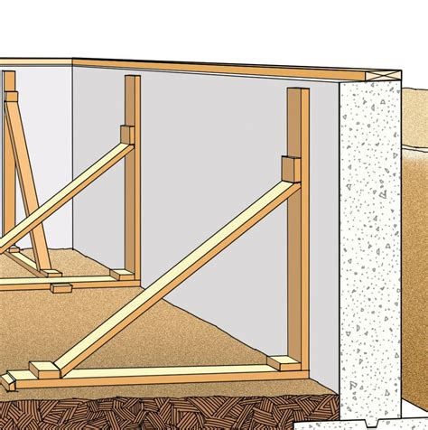 Garage Slab Design better backfill builder magazine