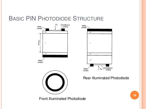 pinned photodiode optical detectors details and technologies with formulas
