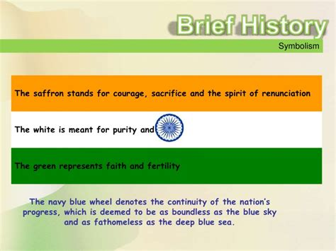 indian flag colors meaning india presentation