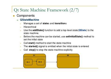 qt programming model qt animation