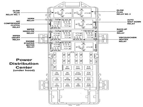 1998 Jeep Wrangler Fuse Box Diagram Wiring Forums