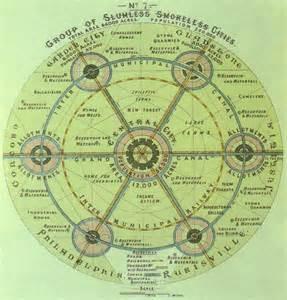 the garden city movement from ebenezer to ebbsfleet