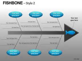 fishbone powerpoint template search results for fishbone template editable calendar