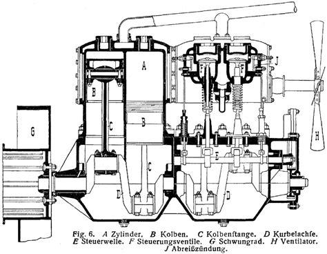 Pompe A Eau Thermique 1929 by Motorwagen 1