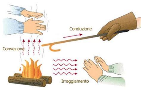 lade al quarzo per riscaldamento come funzionano le stufe a infrarossi vantaggi e