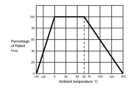 inrush current limiting resistor calculator inrush current limiting resistor calculator 28 images toroidal transformer inrush current