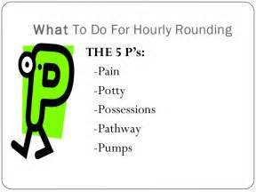 patient rounding template hourly rounding in nursing myideasbedroom