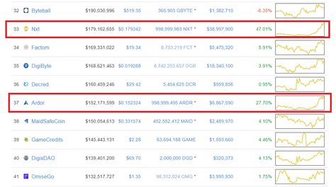 bitcoin nxt nxt cryptocurrency price selling bitcoins in canada