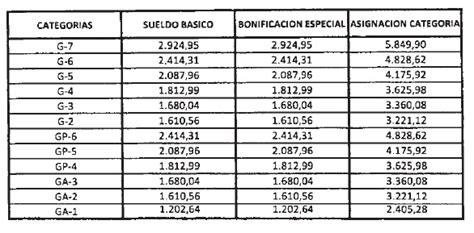cuanto gana un polica federal argentino 2016 cuanto gana un policia 2016 argentino salario en 2016 de