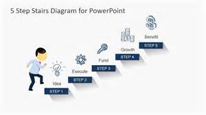Stair Template by Stairs Diagram Powerpoint Template Slidemodel