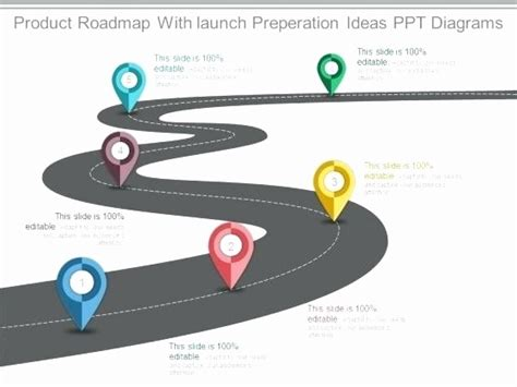 Roadmap Timeline Template Jose Mulinohouse Co Kotaksuratco - Roadmap timeline template