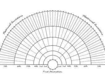 printable family tree fan chart family tree chart etsy