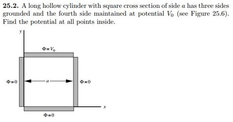 square cross section a long hollow cylinder with square cross section o