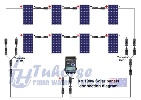 series wiring diagram solar array wiring diagram with