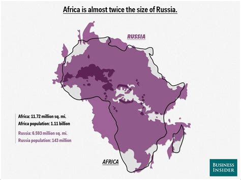 russia map size map overlays comparing size business insider